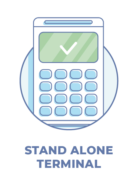 Stand Alone Terminals